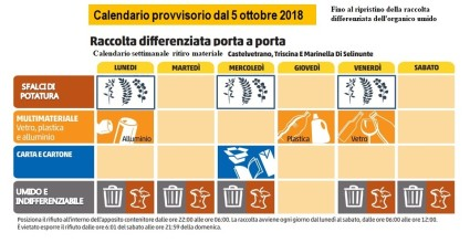 Calendario temporaneo differenziata Castelvetrano